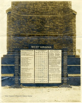 A display of statistics of the different coal companies in West Virginia at the base of the coal tower at the Jamestown Exposition.