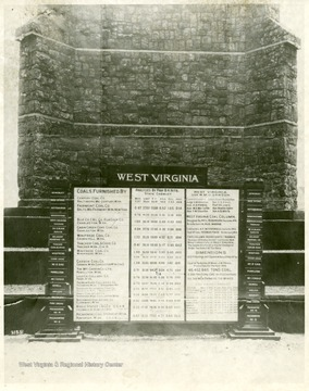 Display of statistics at the base of the coal tower at the Jamestown Exposition.