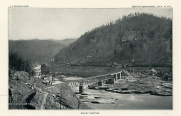 Railroad Bridge at Gauley Junction. Illustration from 17th Annual Report of the U.S. Geological Survey.'